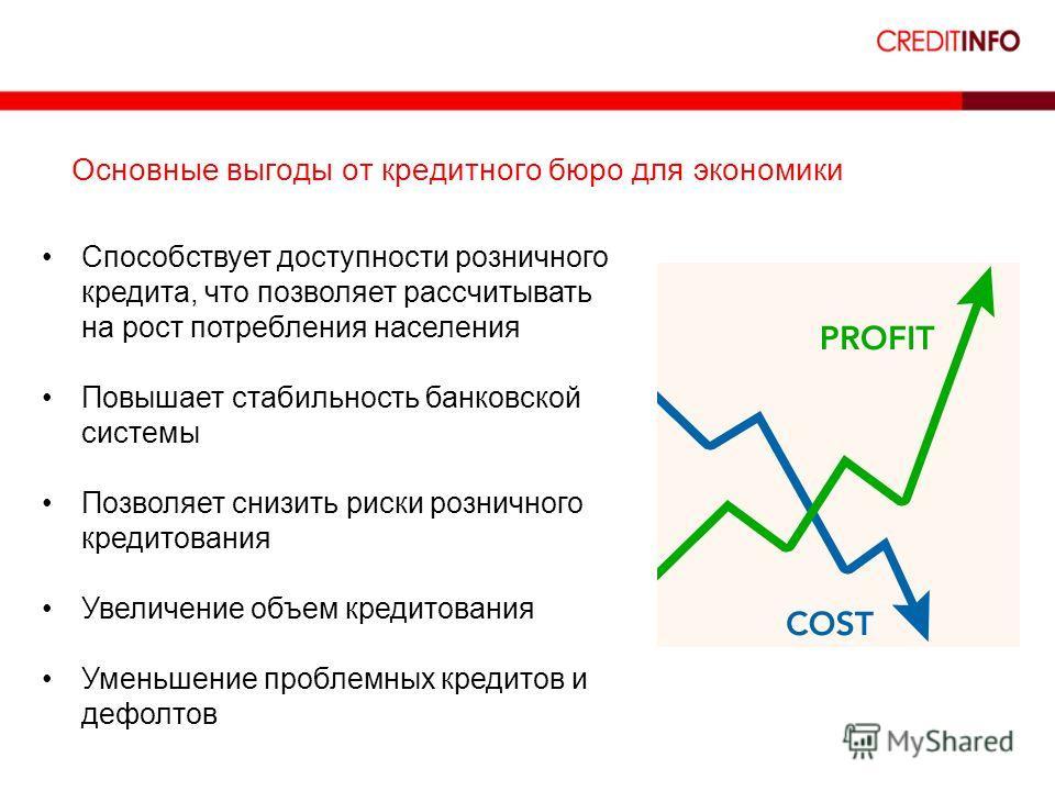 12 Основные выгоды от кредитного бюро для экономики Способствует доступности розничного кредита, что позволяет рассчитывать на рост потребления населения Повышает стабильность банковской системы Позволяет снизить риски розничного кредитования Увеличе