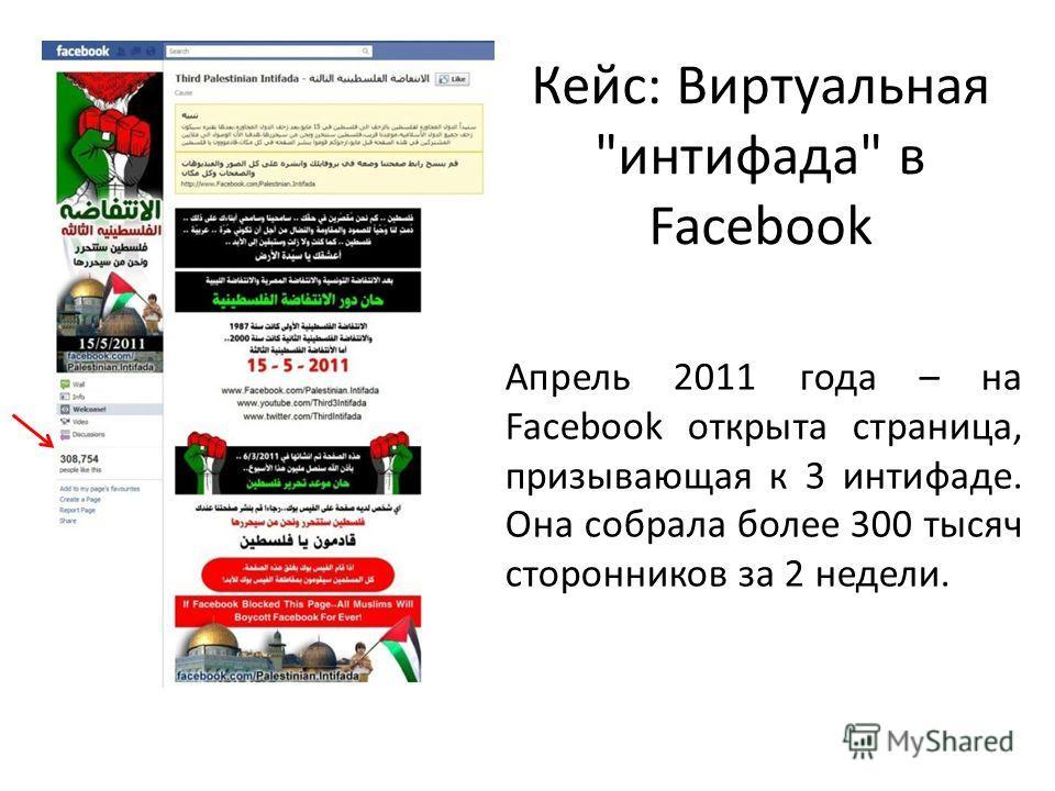 Кейс: Виртуальная интифада в Facebook Апрель 2011 года – на Facebook открыта страница, призывающая к 3 интифаде. Она собрала более 300 тысяч сторонников за 2 недели.