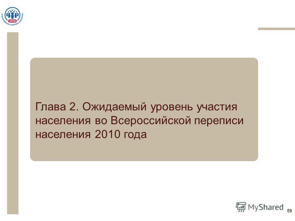 Глава 2. Ожидаемый уровень участия населения во Всероссийской переписи населения 2010 года 59