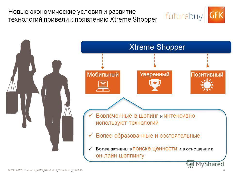 © GfK 2012 | Futurebuy2013_RU Market_Shareback_Feb20134 Новые экономические условия и развитие технологий привели к появлению Xtreme Shopper Уверенный ПозитивныйМобильный Вовлеченные в шопинг и интенсивно используют технологий Более образованные и со
