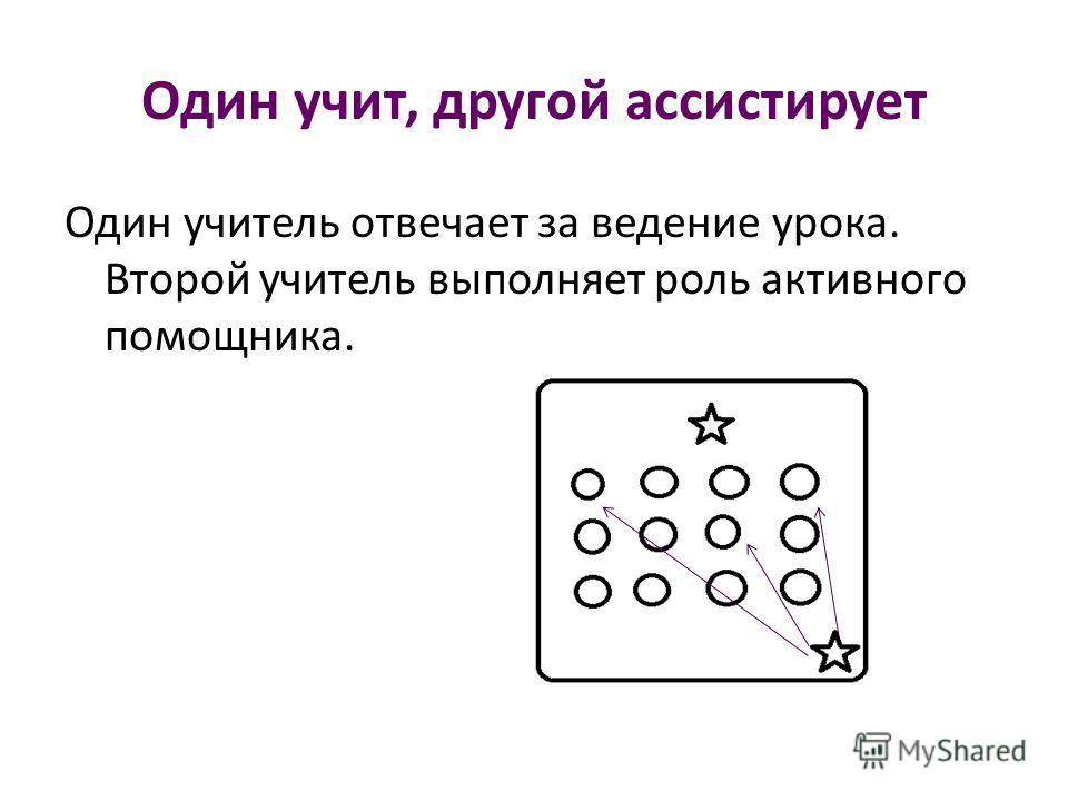 Один учит, другой ассистирует Один учитель отвечает за ведение урока. Второй учитель выполняет роль активного помощника.