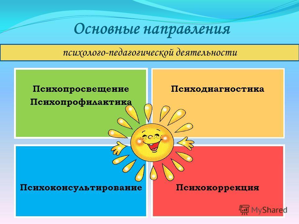 Основные направления Психопросвещение Психопрофилактика Психодиагностика ПсихоконсультированиеПсихокоррекция психолого-педагогической деятельности