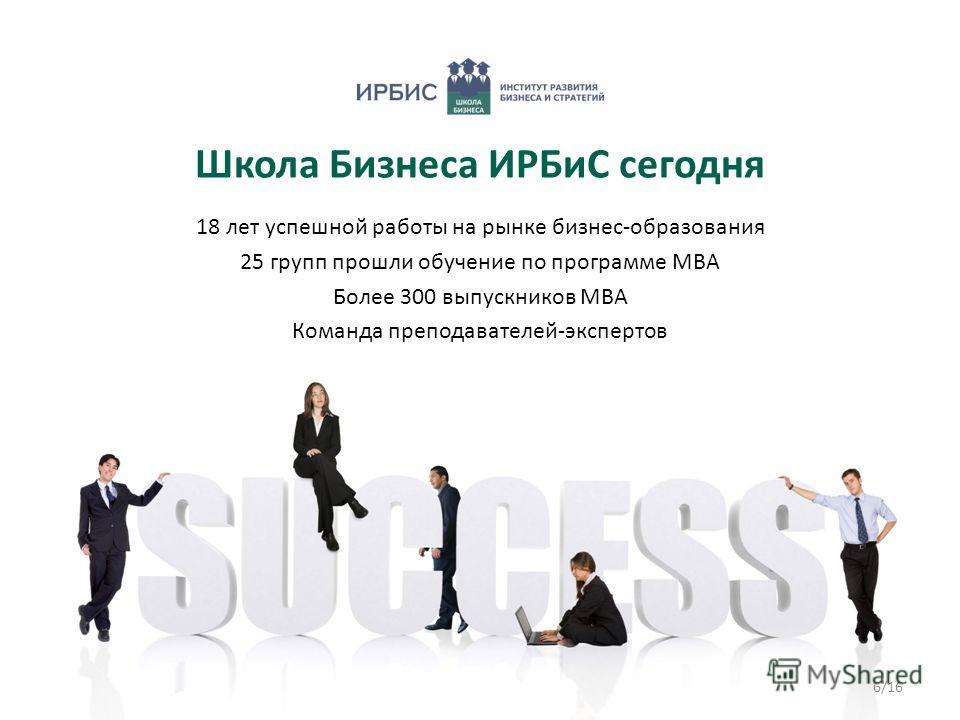 Школа Бизнеса ИРБиС сегодня 18 лет успешной работы на рынке бизнес-образования 25 групп прошли обучение по программе MBA Более 300 выпускников MBA Команда преподавателей-экспертов 6/16