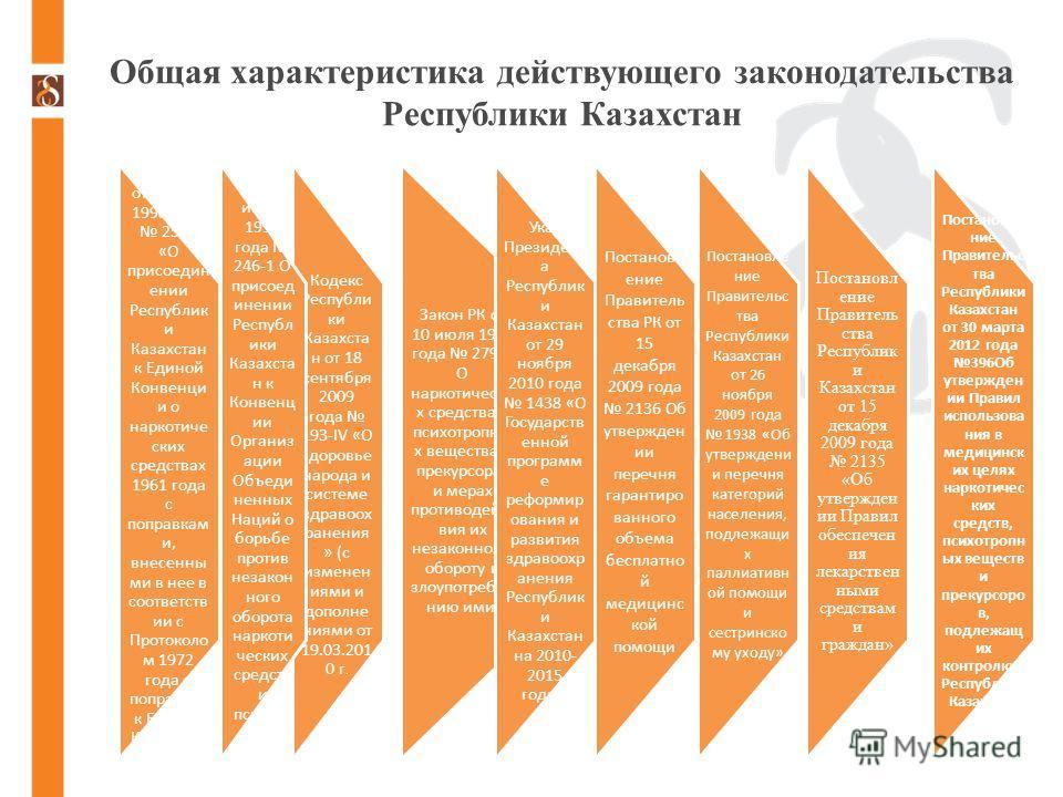 Общая характеристика действующего законодательства Республики Казахстан Кодекс Республи ки Казахста н от 18 сентября 2009 года 193-IV «О здоровье народа и системе здравоох ранения » (с изменен иями и дополне ниями от 19.03.201 0 г. Закон РК от 10 июл