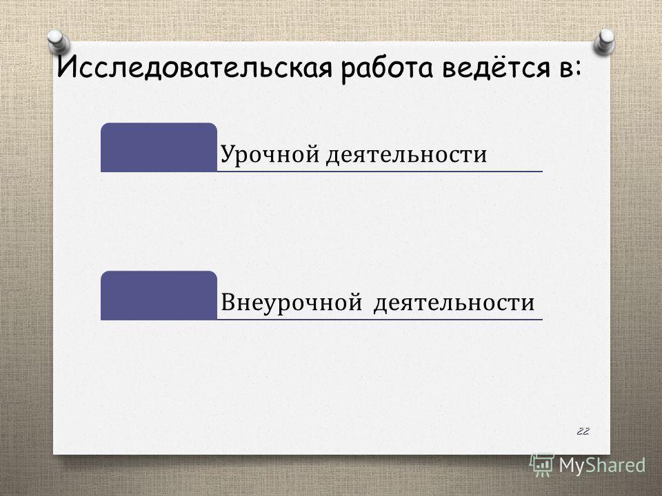 Урочной деятельности Внеурочной деятельности Исследовательская работа ведётся в: 22