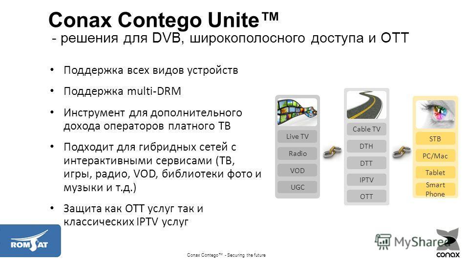 Conax Contego Unite - решения для DVB, широкополосного доступа и OTT Поддержка всех видов устройств Поддержка multi-DRM Инструмент для дополнительного дохода операторов платного ТВ Подходит для гибридных сетей с интерактивными сервисами (ТВ, игры, ра