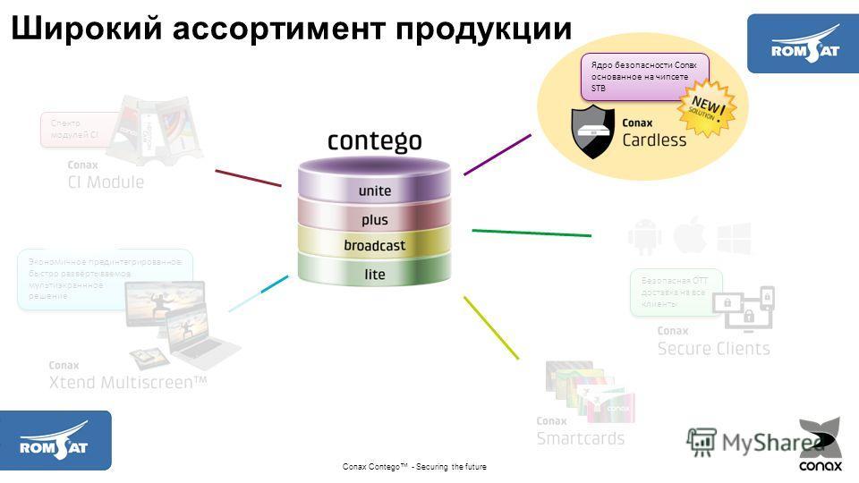 Экономичное прединтегрированное быстро развёртываемое мультиэкраннное решение Экономичное прединтегрированное быстро развёртываемое мультиэкраннное решение Спектр модулей CI Спектр модулей CI Безопасная OTT доставка на все клиенты Широкий ассортимент