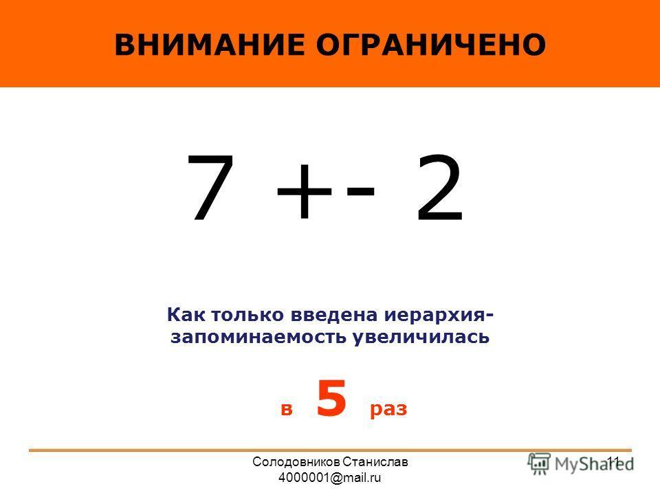 Как только введена иерархия- запоминаемость увеличилась в 5 раз ВНИМАНИЕ ОГРАНИЧЕНО 7 +- 2 11Солодовников Станислав 4000001@mail.ru