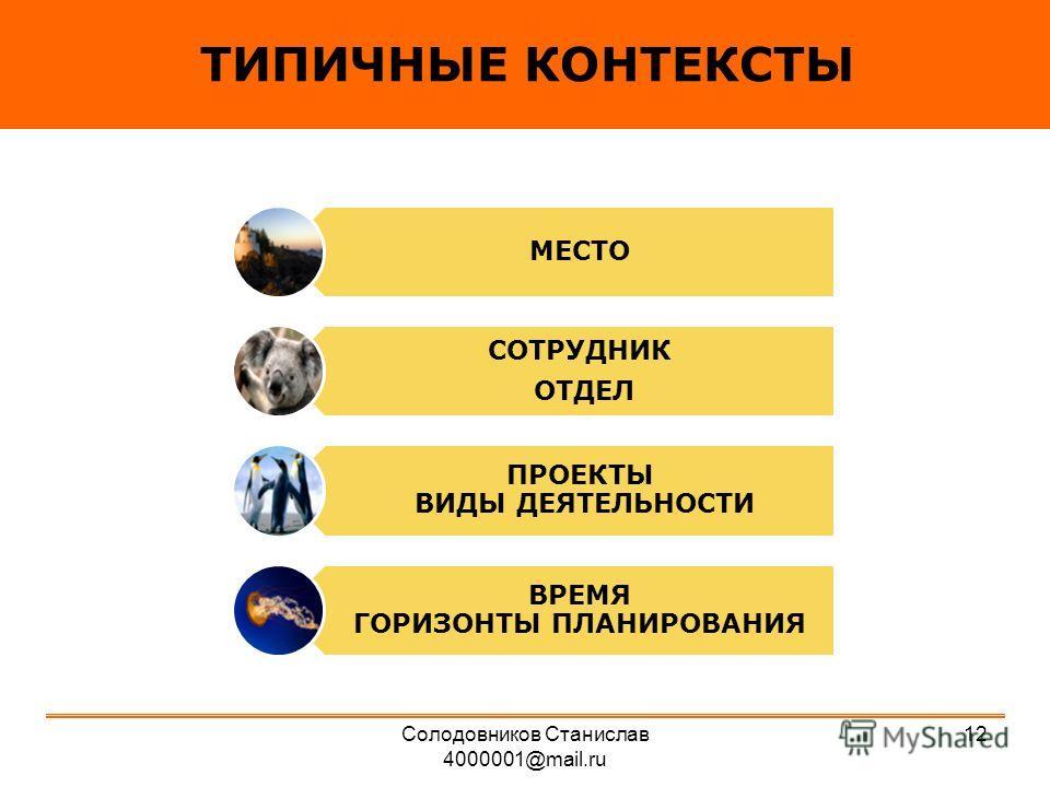 ТИПИЧНЫЕ КОНТЕКСТЫ МЕСТО СОТРУДНИК ОТДЕЛ ПРОЕКТЫ ВИДЫ ДЕЯТЕЛЬНОСТИ ВРЕМЯ ГОРИЗОНТЫ ПЛАНИРОВАНИЯ 12Солодовников Станислав 4000001@mail.ru