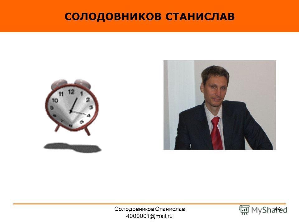 СОЛОДОВНИКОВ СТАНИСЛАВ 44Солодовников Станислав 4000001@mail.ru