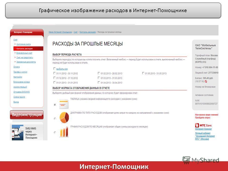 Интернет-ПомощникИнтернет-Помощник Графическое изображение расходов в Интернет-Помощнике