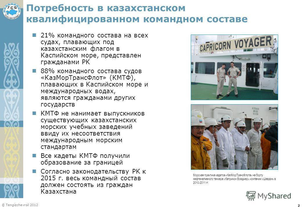 © Tengizchevroil 2012 Потребность в казахстанском квалифицированном командном составе 21% командного состава на всех судах, плавающих под казахстанским флагом в Каспийском море, представлен гражданами РК 88% командного состава судов «КазМорТрансФлот»