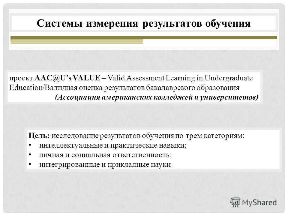 проект AAC@Us VALUE – Valid Assessment Learning in Undergraduate Education/Валидная оценка результатов бакалаврского образования (Ассоциация американских колледжей и университетов) Системы измерения результатов обучения Цель: исследование результатов