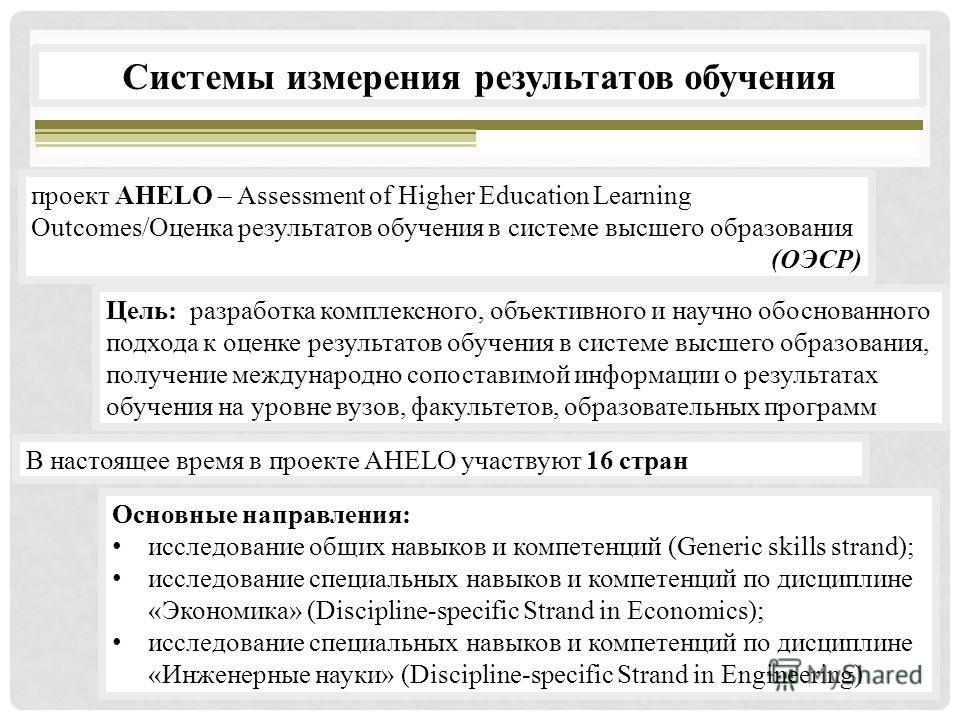 проект AHELO – Assessment of Higher Education Learning Outcomes/Оценка результатов обучения в системе высшего образования (ОЭСР) Системы измерения результатов обучения Основные направления: исследование общих навыков и компетенций (Generic skills str