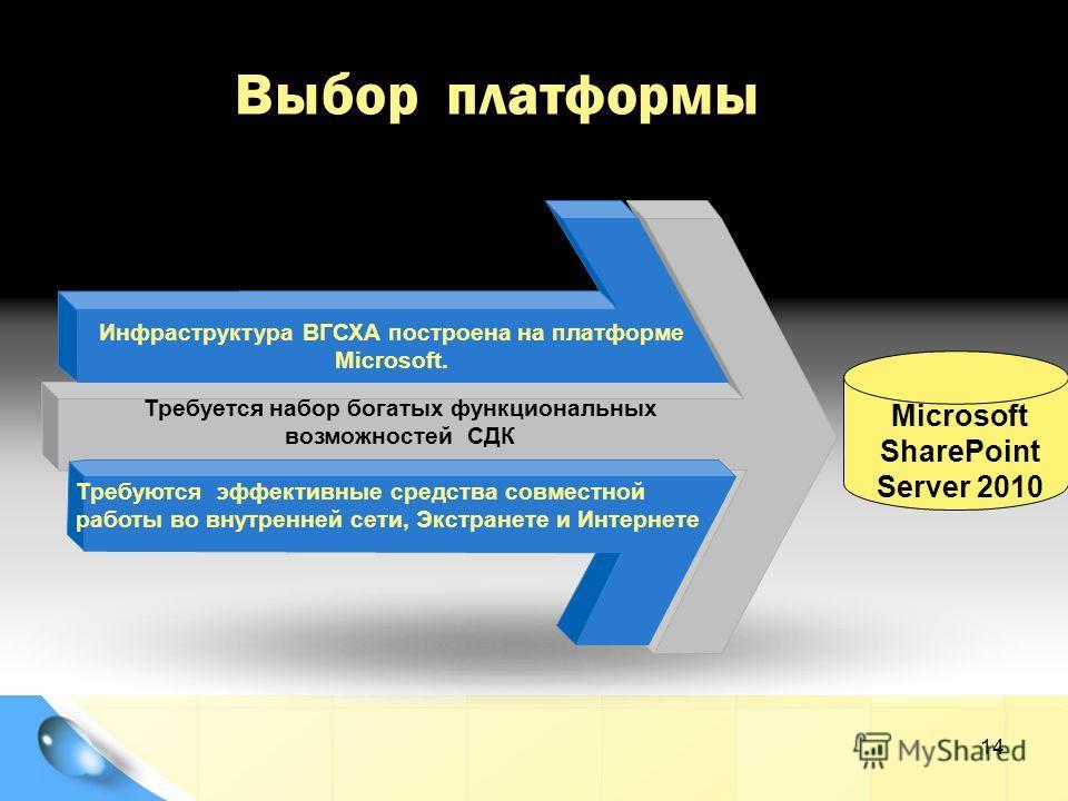 Выбор платформы Инфраструктура ВГСХА построена на платформе Microsoft. Требуется набор богатых функциональных возможностей СДК Требуются эффективные средства совместной работы во внутренней сети, Экстранете и Интернете Microsoft SharePoint Server 201