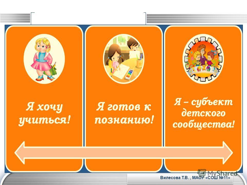 LOGO www.themegallery.com Вилесова Т.В., МАОУ «СОШ 11»
