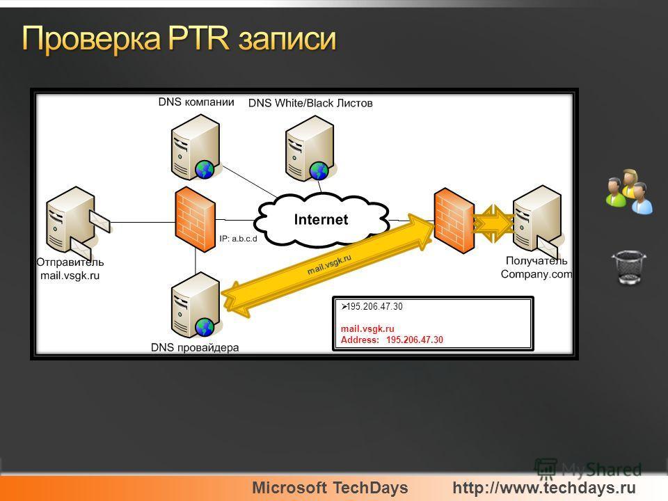 Microsoft TechDayshttp://www.techdays.ru 195.206.47.30 mail.vsgk.ru Address: 195.206.47.30