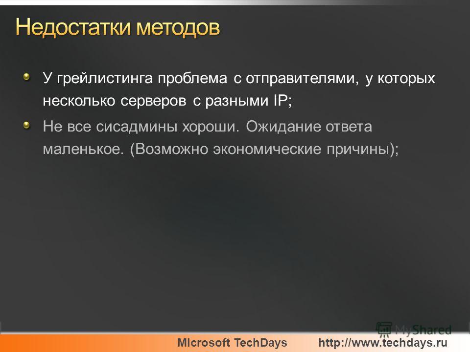 Microsoft TechDayshttp://www.techdays.ru У грейлистинга проблема с отправителями, у которых несколько серверов с разными IP; Не все сисадмины хороши. Ожидание ответа маленькое. (Возможно экономические причины);