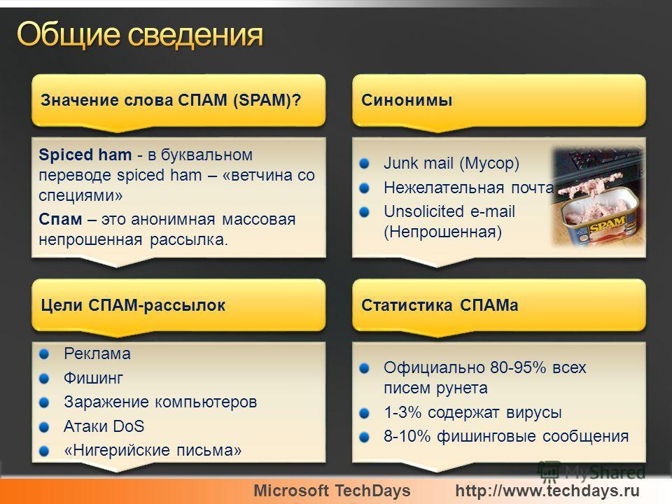 Microsoft TechDayshttp://www.techdays.ru Официально 80-95% всех писем рунета 1-3% содержат вирусы 8-10% фишинговые сообщения Официально 80-95% всех писем рунета 1-3% содержат вирусы 8-10% фишинговые сообщения Статистика СПАМа Реклама Фишинг Заражение