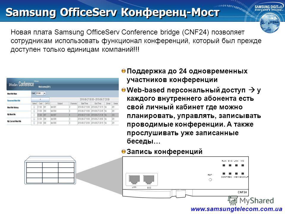 SMT-i Характеристики i5200 series Common Specification : 2 Ethernet, Wideband Codec (G.722), XML Browser (UC Simple is Text based) Model CodeSMT-i3100SMT-i5210SMT-i5230SMT-i5243SMT-i5264 Назначение Начальный уровень БазовыйПродвинутыйЭкспертIP Консол