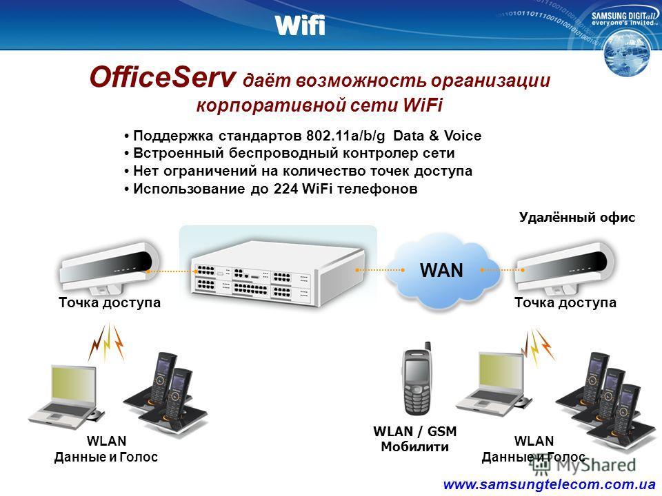 Internet SIP trunks - registration - peer-to-peer H323 trunks - registration - peer-to-peer SPNet Sip based proprietary protocol WAN SIP телефоны WAN Samsung IP телефоны LAN WAN WiFi телефоны WAN Ip-Dect телефоны LAN SIP телефоны LAN Samsung IP телеф