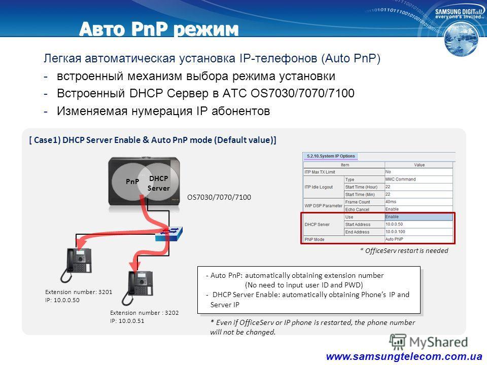 Кросс-платформенное бесплатное JAVA приложение по управлению АТС записано непосредственно на карту памяти и не требует предварительной установки на ПК - OfficeServ DM (Device Manager) Web Browser Administrator CNF24 PWP Users WAN …… Remote Administra