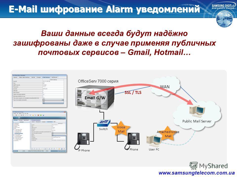 Реализация протоколов sRTP / TLS SignalingVoice Protocol TLS (Transport layer security)sRTP (Secured RTP) Algorithm AESAES, ARIA (for Korea) Section IP Phone(SIP) System (SIP phone register) System SIP carrier (SIP Trunk) System System (SIP peering)