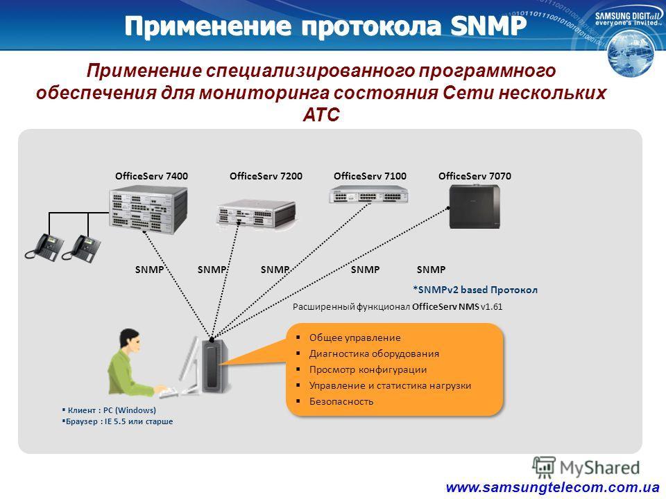 Диагностика и мониторинг V 4.60 www.samsungtelecom.com.ua