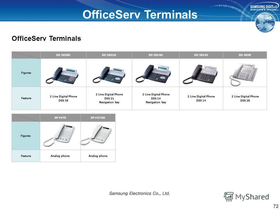 OfficeServ Terminals 71 OfficeServ Terminals SMT-i5243SMT-i5230SMT-i5220SMT-i5210SMT-i3100/5 Figures UC ExpertUC Desi-lessUC Simple Low End Feature 4.3 color XML Bowser TLS, sRTP, ARIA 4 Line 2.8 LCD Desi-less XML Bowser(Text) 4 Line DSS 24 TLS, sRTP