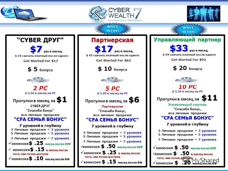 CYBER ДРУГ $7 раз в месяц, $7 раз в месяц, $ 10 скачать платный после одного Get Started For $17 $ 5 бонуса 2 PC $ 3,50 в месяц на PC $1 Прогулки в месяц за $1 CYBER ДРУГ
