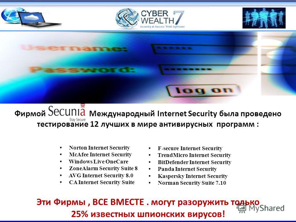 Фирмой Международный Internet Security была проведено тестирование 12 лучших в мире антивирусных программ : Эти Фирмы, ВСЕ ВМЕСТЕ. могут разоружить только 25% известных шпионских вирусов! Norton Internet Security McAfee Internet Security Windows Live