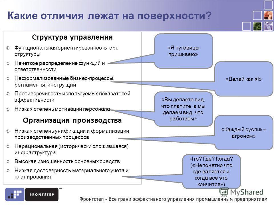 Какие отличия лежат на поверхности? Структура управления Функциональная ориентированность орг. структуры Нечеткое распределение функций и ответственности Неформализованные бизнес-процессы, регламенты, инструкции Противоречивость используемых показате