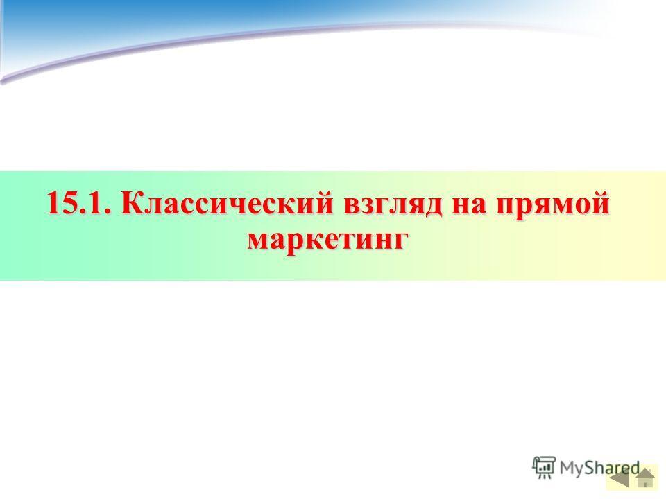 15.1. Классический взгляд на прямой маркетинг