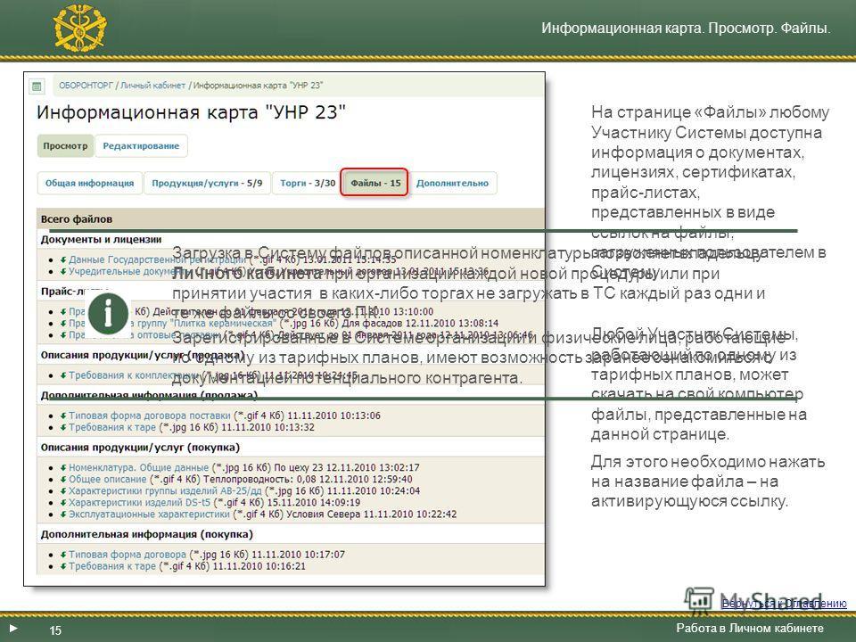 Информационная карта. Просмотр. Файлы. 15 Вернуться к Оглавлению Работа в Личном кабинете На странице «Файлы» любому Участнику Системы доступна информация о документах, лицензиях, сертификатах, прайс-листах, представленных в виде ссылок на файлы, заг