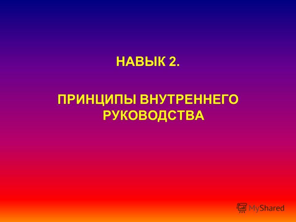 НАВЫК 2. ПРИНЦИПЫ ВНУТРЕННЕГО РУКОВОДСТВА