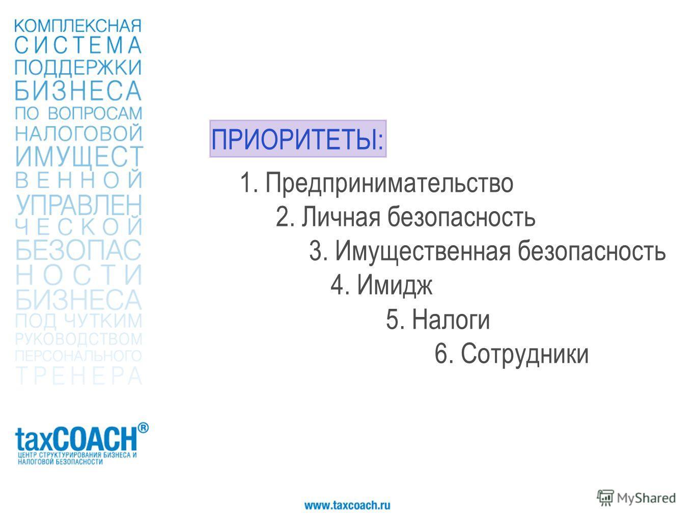 1. Предпринимательство 2. Личная безопасность 3. Имущественная безопасность 4. Имидж 5. Налоги 6. Сотрудники ПРИОРИТЕТЫ: