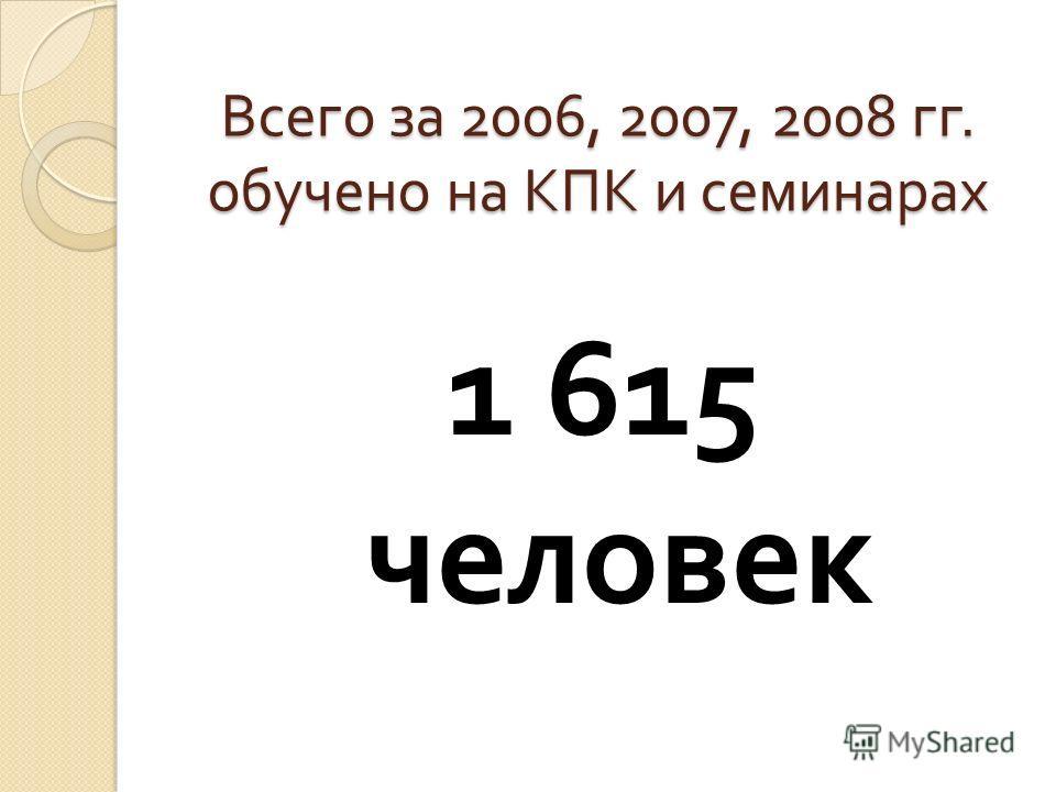 Всего за 2006, 2007, 2008 гг. обучено на КПК и семинарах 1 615 человек