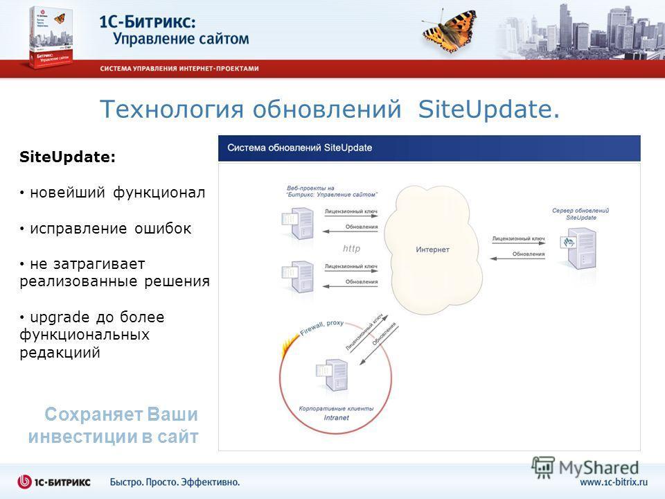 Технология обновлений SiteUpdate. SiteUpdate: новейший функционал исправление ошибок не затрагивает реализованные решения upgrade до более функциональных редакциий Сохраняет Ваши инвестиции в сайт