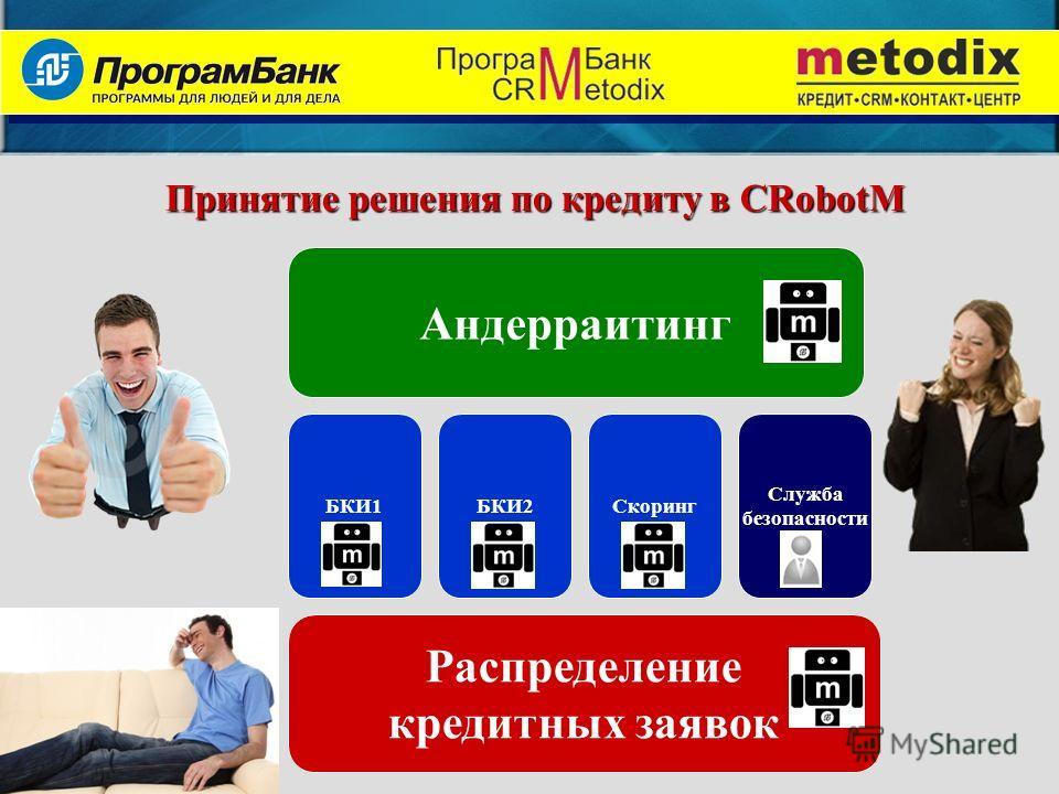 Принятие решения по кредиту в CRobotM Андерраитинг БКИ1БКИ2Скоринг Служба безопасности Распределение кредитных заявок