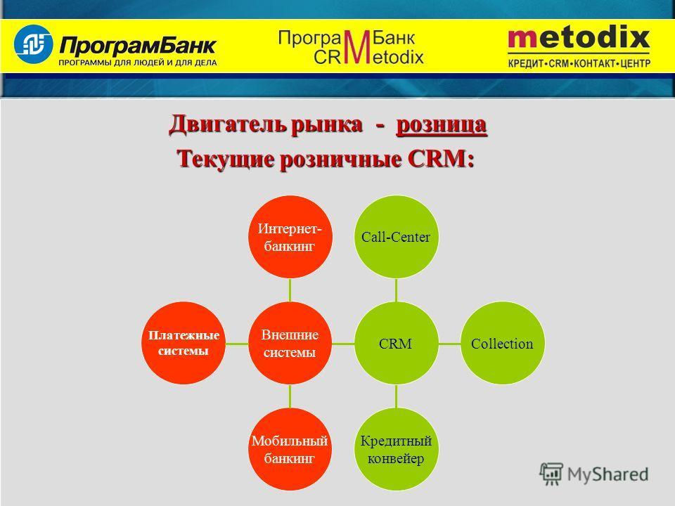 Двигатель рынка - розница Текущие розничные CRM: Внешние системы Мобильный банкинг Платежные системы Интернет- банкинг Кредитный конвейер CRM Call-Center Collection