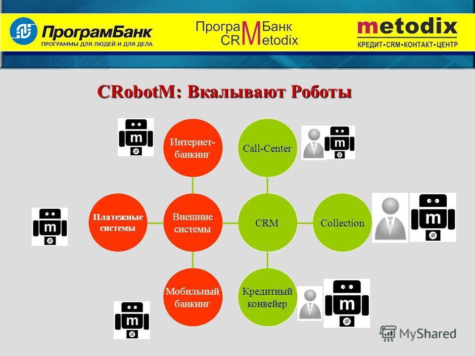 CRobotM: Вкалывают Роботы Внешние системы Мобильный банкинг Платежные системы Интернет- банкинг Кредитный конвейер CRM Call-Center Collection
