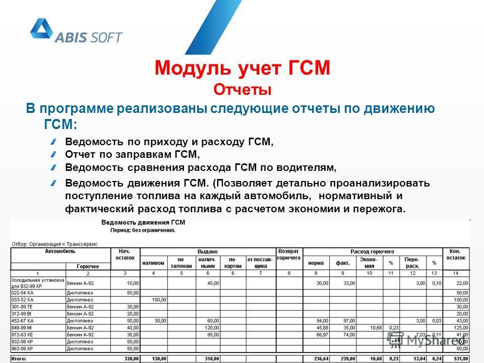 дома отчет о расходах на доставки вакансии: