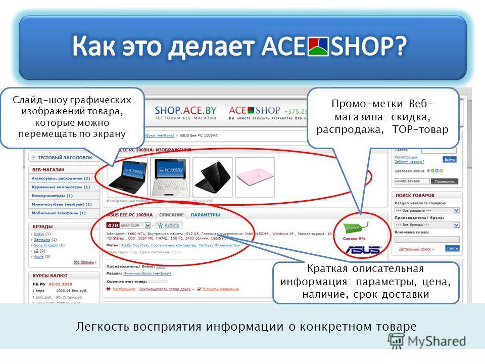 Легкость восприятия информации о конкретном товаре Краткая описательная информация: параметры, цена, наличие, срок доставки Слайд-шоу графических изображений товара, которые можно перемещать по экрану Промо-метки Веб- магазина: скидка, распродажа, ТО