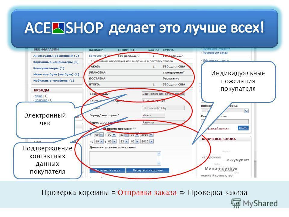 Электронный чек Подтверждение контактных данных покупателя Индивидуальные пожелания покупателя Проверка корзины Отправка заказа Проверка заказа