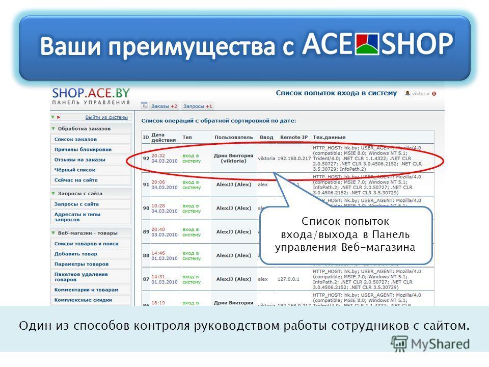 Один из способов контроля руководством работы сотрудников с сайтом. Список попыток входа/выхода в Панель управления Веб-магазина