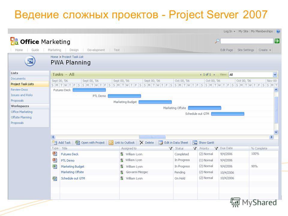 Ведение сложных проектов - Project Server 2007