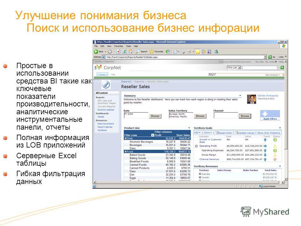 Улучшение понимания бизнеса Поиск и использование бизнес инфорации Простые в использовании средства BI такие как ключевые показатели производительности, аналитические инструментальные панели, отчеты Полная информация из LOB приложений Серверные Excel
