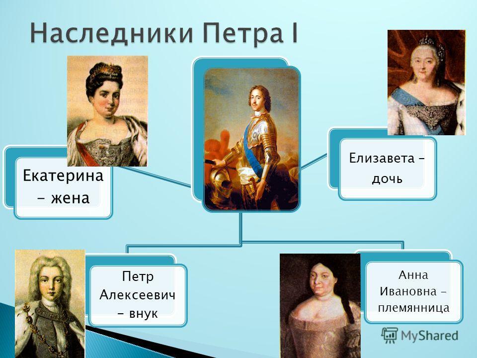Екатерина - жена Петр Алексеевич - внук Елизавета – дочь Анна Ивановна - племянница