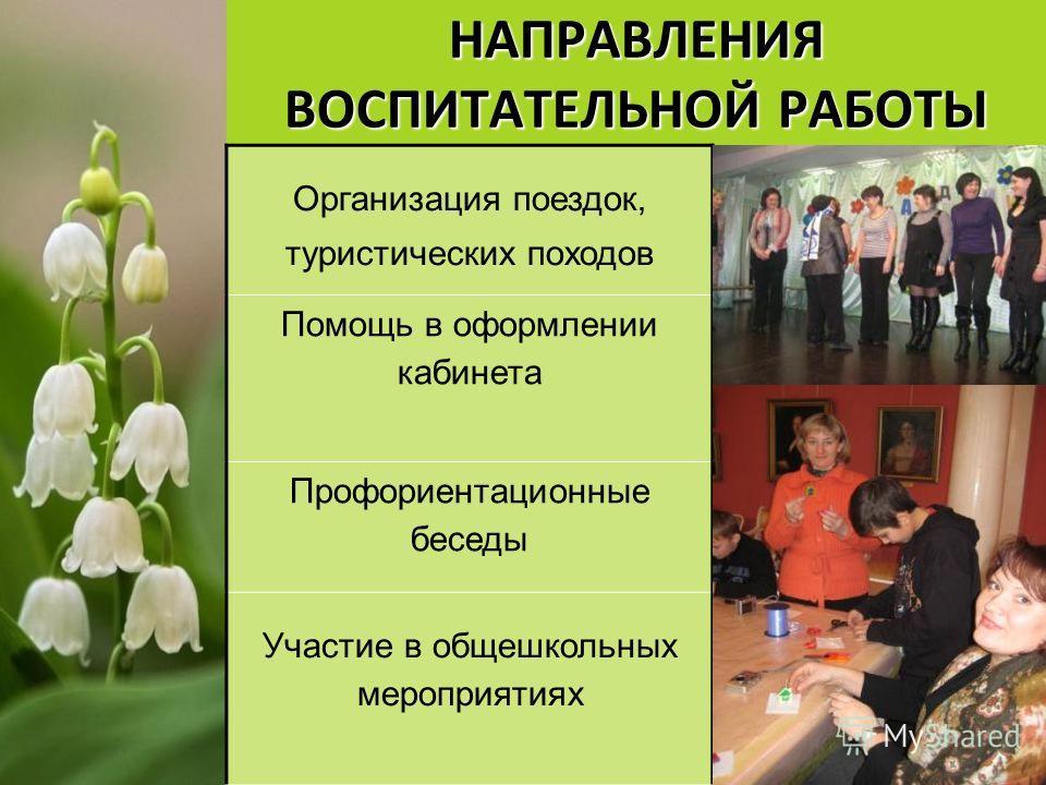 НАПРАВЛЕНИЯ ВОСПИТАТЕЛЬНОЙ РАБОТЫ Организация поездок, туристических походов Помощь в оформлении кабинета Профориентационные беседы Участие в общешкольных мероприятиях
