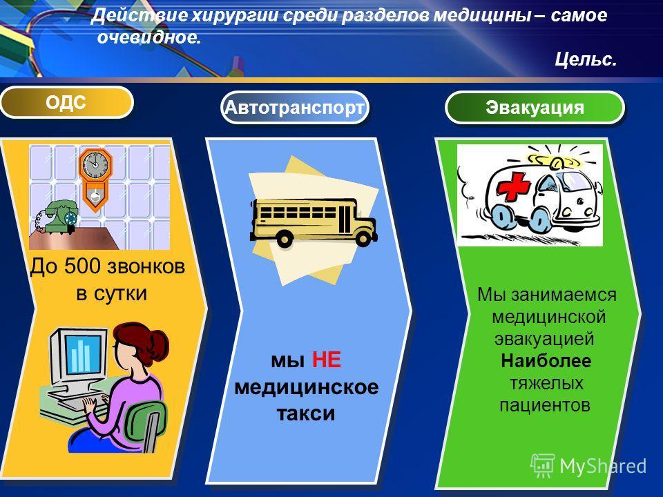 ОДС Автотранспорт Эвакуация До 500 звонков в сутки мы НЕ медицинское такси Мы занимаемся медицинской эвакуацией Наиболее тяжелых пациентов Действие хирургии среди разделов медицины – самое очевидное. Цельс.